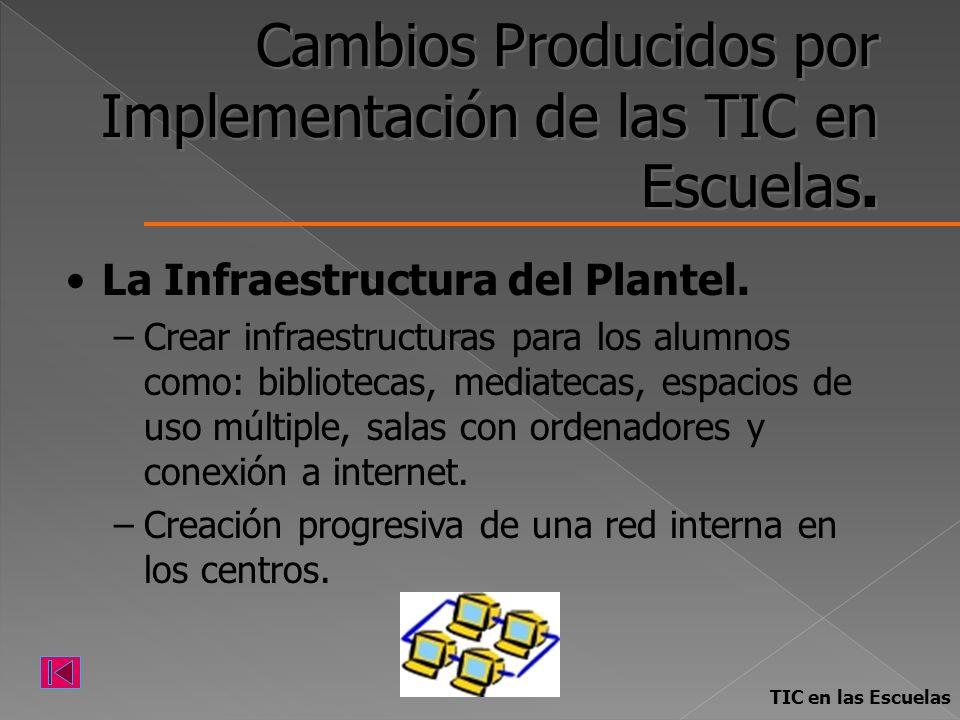 Cambios Producidos por Implementación de las TIC en Escuelas. La Infraestructura del Plantel. –Crear infraestructuras para los alumnos como: bibliotec