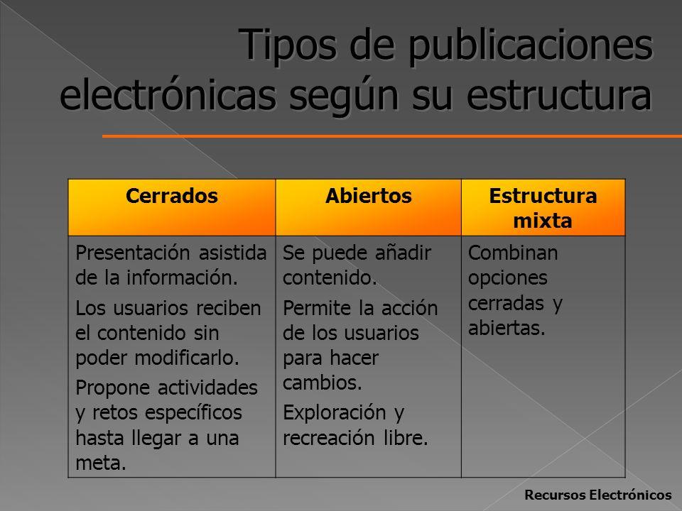 Tipos de publicaciones electrónicas según su estructura CerradosAbiertosEstructura mixta Presentación asistida de la información. Los usuarios reciben