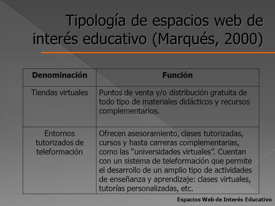 Tipología de espacios web de interés educativo (Marqués, 2000) DenominaciónFunción Tiendas virtualesPuntos de venta y/o distribución gratuita de todo