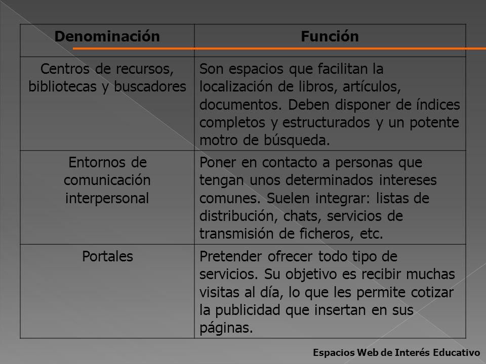 DenominaciónFunción Centros de recursos, bibliotecas y buscadores Son espacios que facilitan la localización de libros, artículos, documentos. Deben d