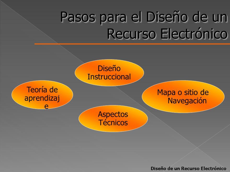Pasos para el Diseño de un Recurso Electrónico Teoría de aprendizaj e Mapa o sitio de Navegación Aspectos Técnicos Diseño Instruccional Diseño de un R