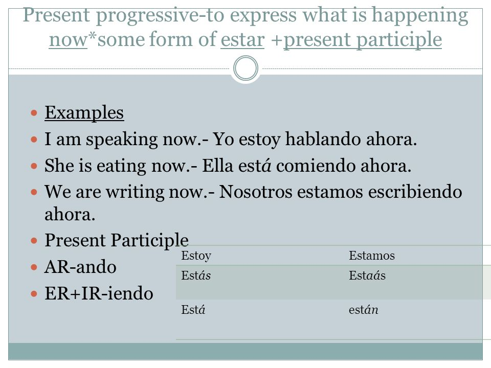 Present progressive-to express what is happening now*some form of estar +present participle Examples I am speaking now.- Yo estoy hablando ahora.