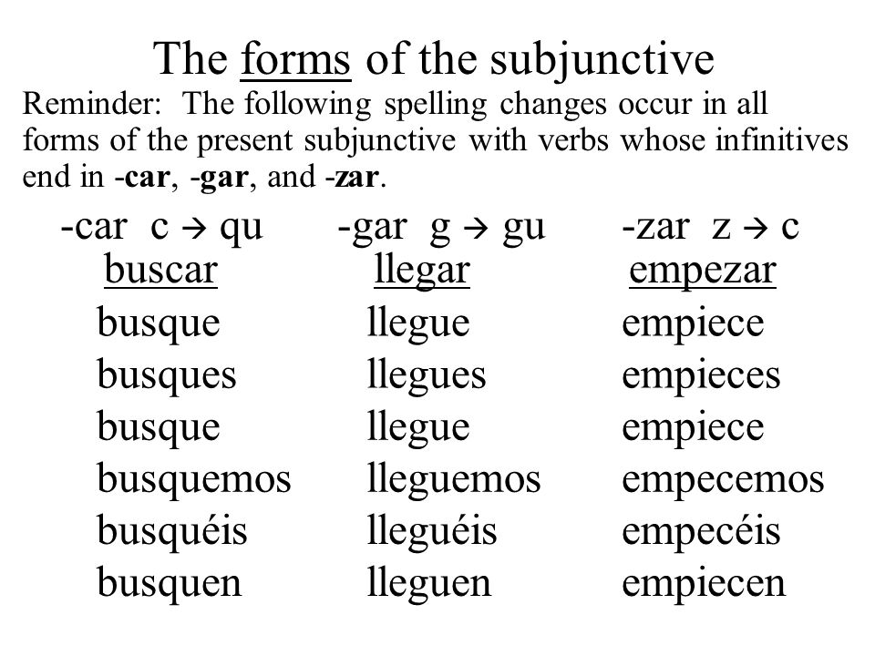-car c qu The forms of the subjunctive Reminder: The following spelling changes occur in all forms of the present subjunctive with verbs whose infinit