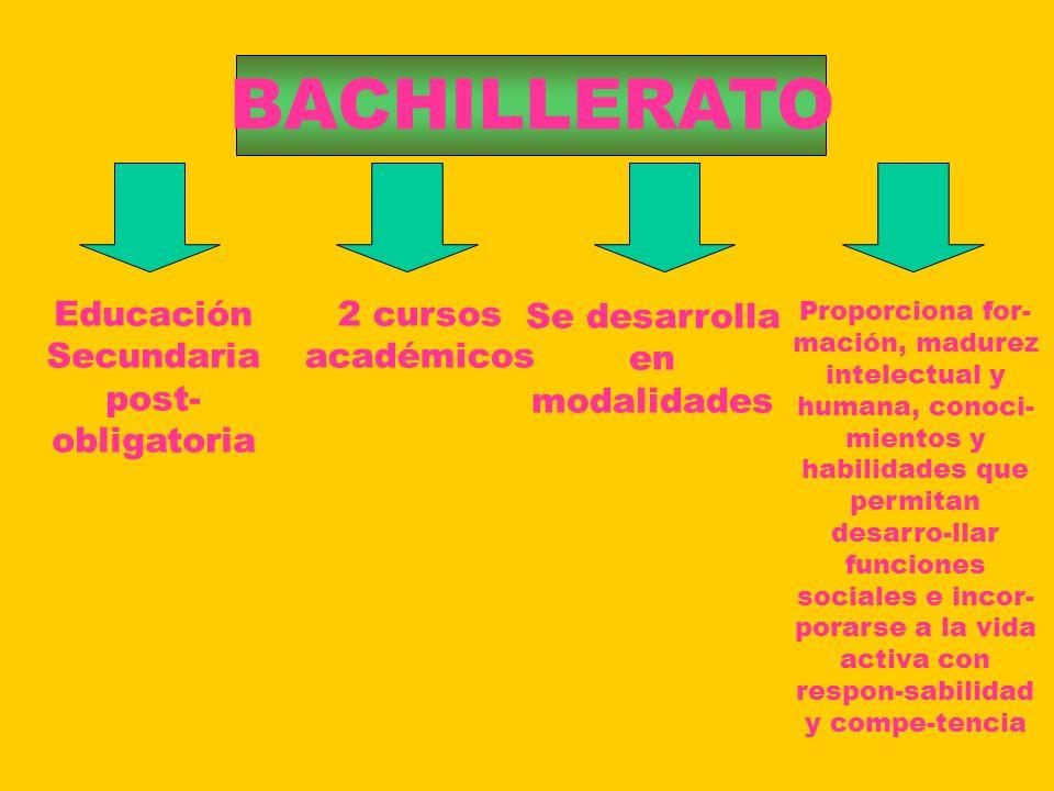 BACHILLERATO Educación Secundaria post- obligatoria 2 cursos académicos Se desarrolla en modalidades Proporciona for- mación, madurez intelectual y hu