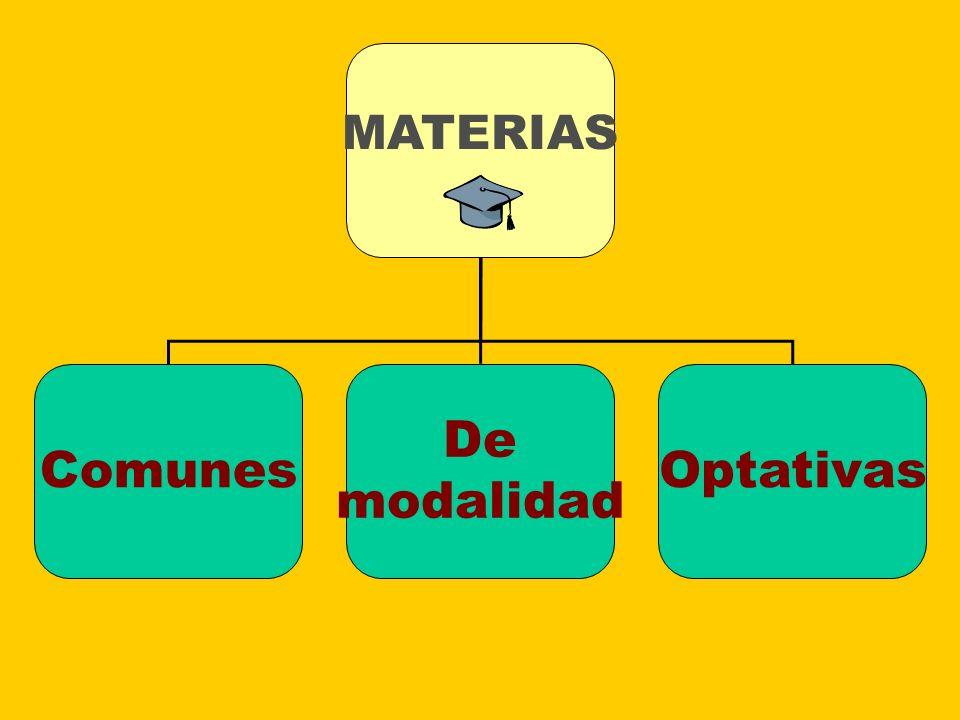 MATERIAS Comunes De modalidad Optativas