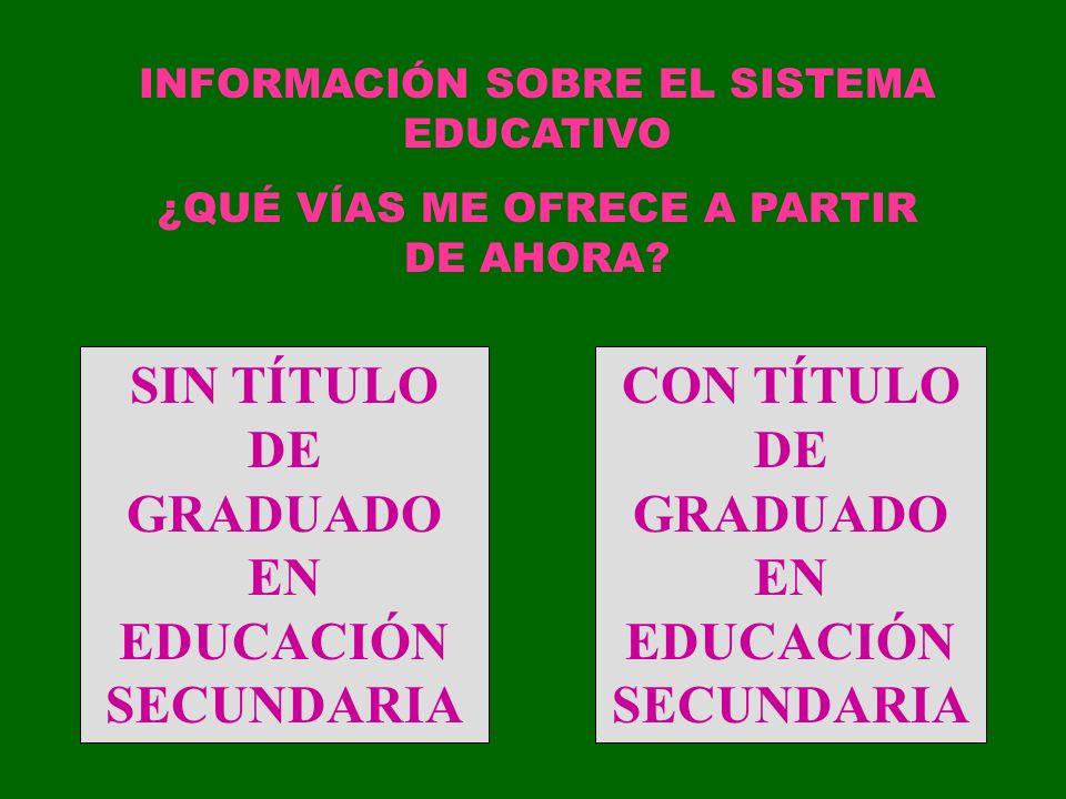 SIN TÍTULO DE GRADUADO EN EDUCACIÓN SECUNDARIA CON TÍTULO DE GRADUADO EN EDUCACIÓN SECUNDARIA INFORMACIÓN SOBRE EL SISTEMA EDUCATIVO ¿QUÉ VÍAS ME OFRE