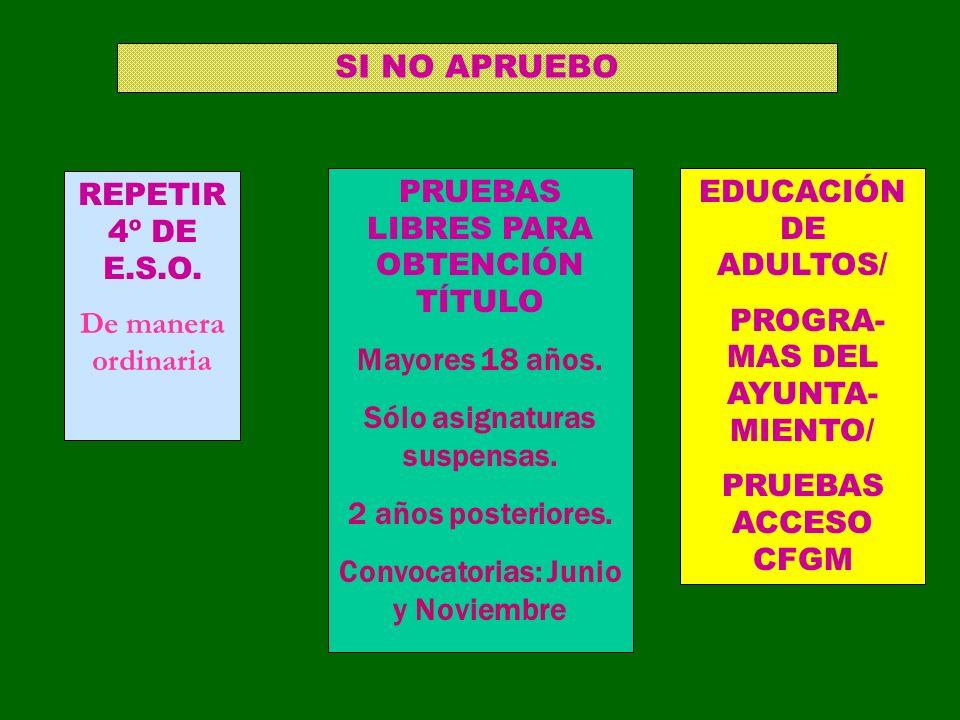 Otra página para ver profesiones www.educastur.es Píldoras ocupacionales Muy interesante.