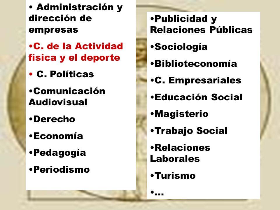 Administración y dirección de empresas C. de la Actividad física y el deporte C. Políticas Comunicación Audiovisual Derecho Economía Pedagogía Periodi