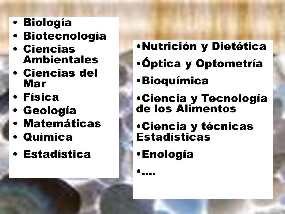 Biología Biotecnología Ciencias Ambientales Ciencias del Mar Física Geología Matemáticas Química Estadística Nutrición y Dietética Óptica y Optometría