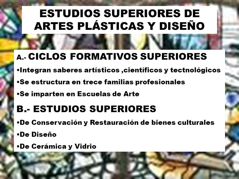 ESTUDIOS SUPERIORES DE ARTES PLÁSTICAS Y DISEÑO A.- CICLOS FORMATIVOS SUPERIORES Integran saberes artísticos,científicos y tectnológicos Se estructura