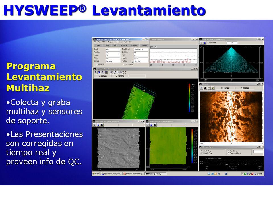 HYSWEEP ® Levantamiento Programa Levantamiento Multihaz Colecta y graba multihaz y sensores de soporte.Colecta y graba multihaz y sensores de soporte.
