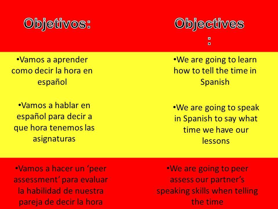 Vamos a hablar en español para decir a que hora tenemos las asignaturas Vamos a aprender como decir la hora en español We are going to learn how to te