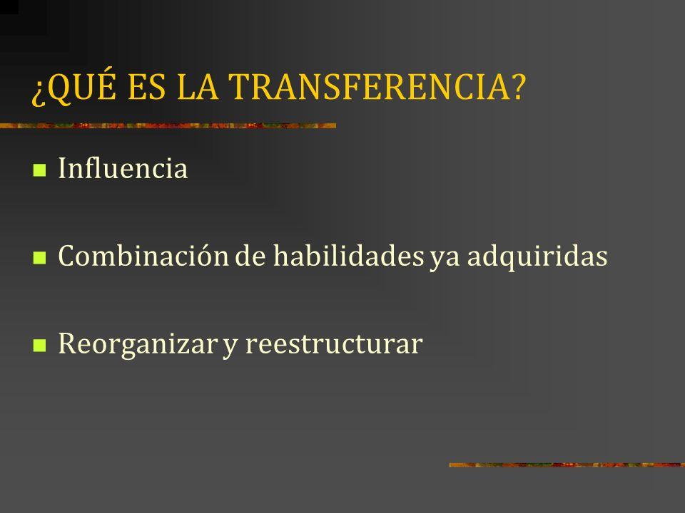 ¿QUÉ ES LA TRANSFERENCIA? Influencia Combinación de habilidades ya adquiridas Reorganizar y reestructurar