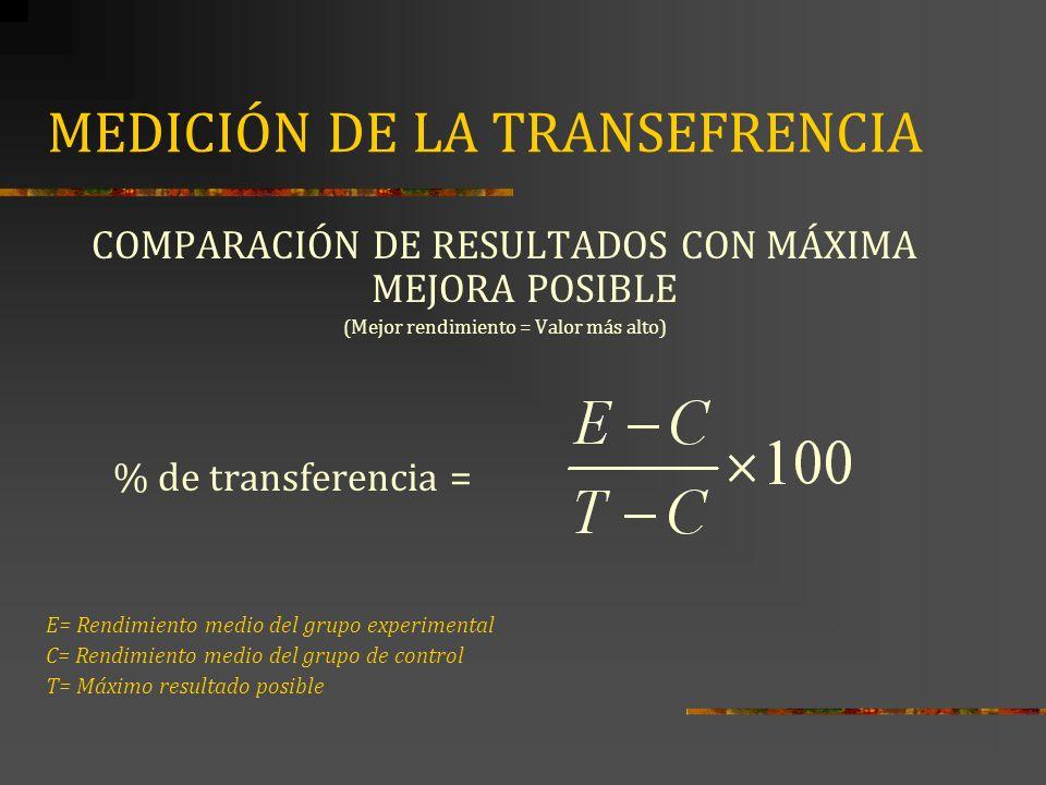 MEDICIÓN DE LA TRANSEFRENCIA COMPARACIÓN DE RESULTADOS CON MÁXIMA MEJORA POSIBLE (Mejor rendimiento = Valor más alto) % de transferencia = E= Rendimie