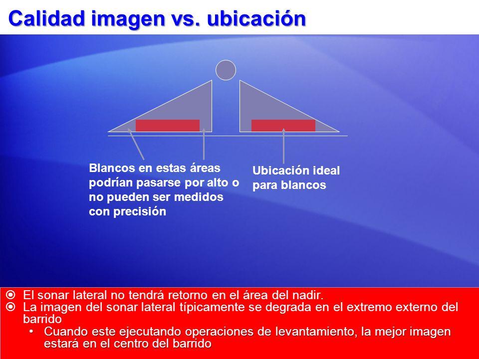 Calidad imagen vs. ubicación El sonar lateral no tendrá retorno en el área del nadir. La imagen del sonar lateral típicamente se degrada en el extremo