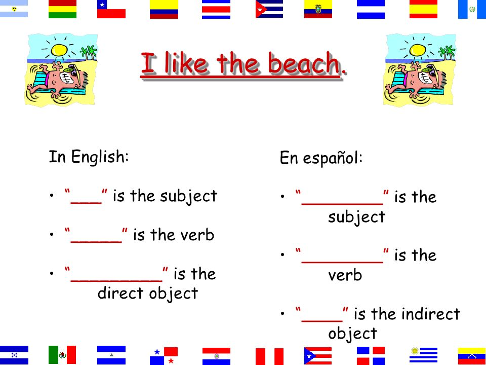 Por ejemplo: In English we say: _____________________. En español decimos:____________________.