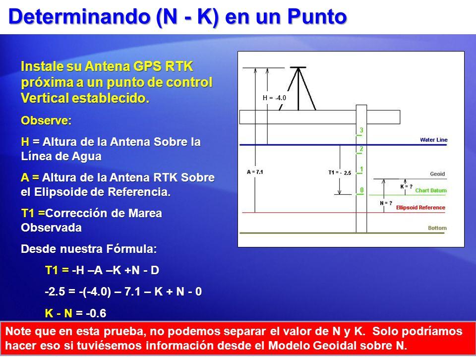 Determinando (N - K) en un Punto Instale su Antena GPS RTK próxima a un punto de control Vertical establecido. Observe: H = Altura de la Antena Sobre