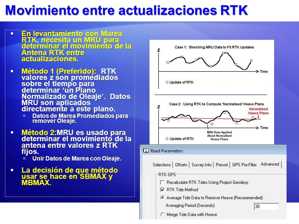 Movimiento entre actualizaciones RTK En levantamiento con Marea RTK, necesita un MRU para determinar el movimiento de la Antena RTK entre actualizacio