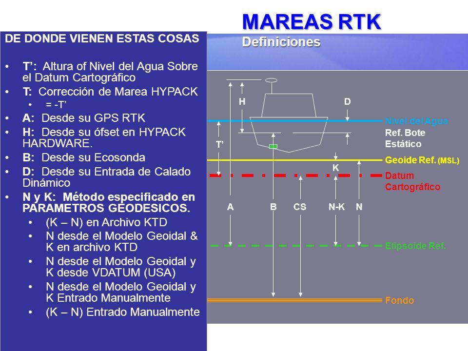 MAREAS RTK Definiciones T: Altura del Nivel del Agua Sobre el Datum Cartográfico T : Corrección de Marea HYPACK = -T A: Altura Elipsoidal H: Altura An