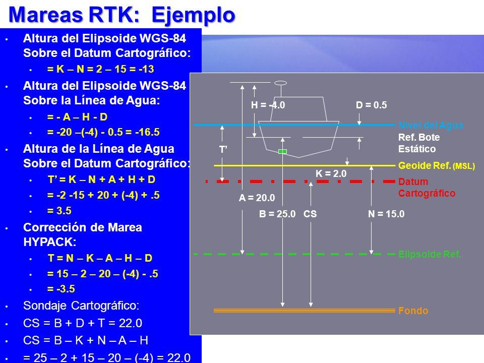 Altura del Elipsoide WGS-84 Sobre el Datum Cartográfico: = K – N = 2 – (-8) = 10.0 Altura del Elipsoide WGS-84 Sobre la Línea de Agua: = - A – H - D = -(-2) –(-4) - 0.5 = 5.5 Altura de la Línea de Agua Sobre el Datum Cartográfico: = K – N + A + H + D = 2 –(-8) + (-2) + (-4) +.5 = 4.5 Corrección de Marea HYPACK: T = N – K – A – H – D = -8 – 2 –(-2) – (-4) -.5 = -4.5 Sondaje Cartográfico: CS = B + D + T = 21.0 CS = B – K + N – A – H = 25 – 2 + (-8) – (-2) – (-4) = 21.0.