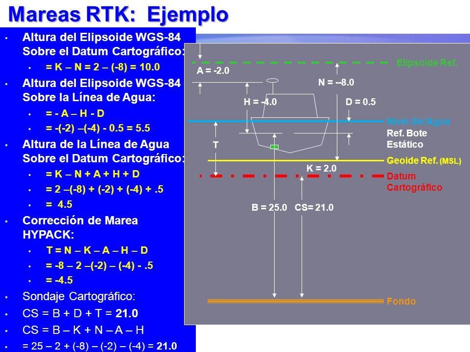 Altura del Elipsoide WGS-84 Sobre el Datum Cartográfico: = K – N = 2 – (-8) = 10.0 Altura del Elipsoide WGS-84 Sobre la Línea de Agua: = - A – H - D =
