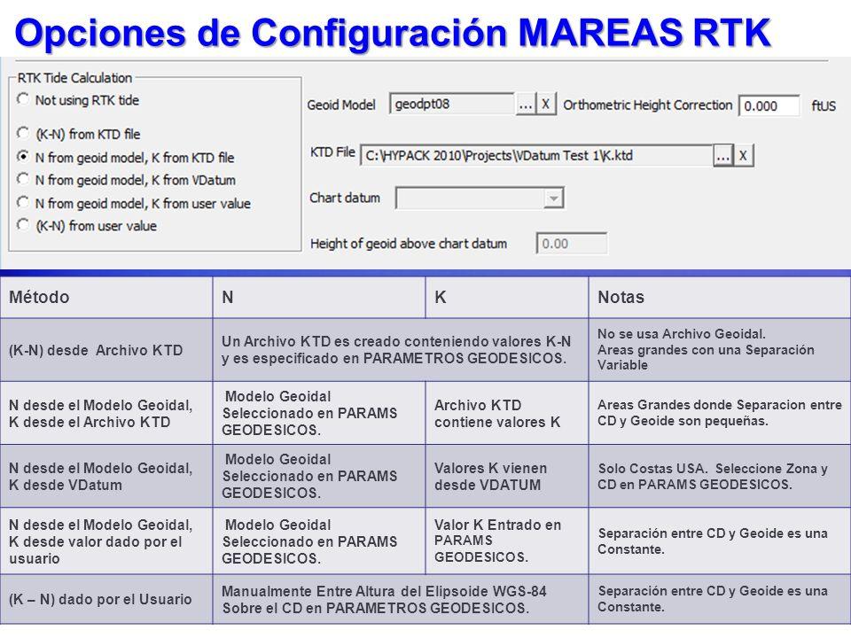 Opciones de Configuración MAREAS RTK MétodoNKNotas (K-N) desde Archivo KTD Un Archivo KTD es creado conteniendo valores K-N y es especificado en PARAM
