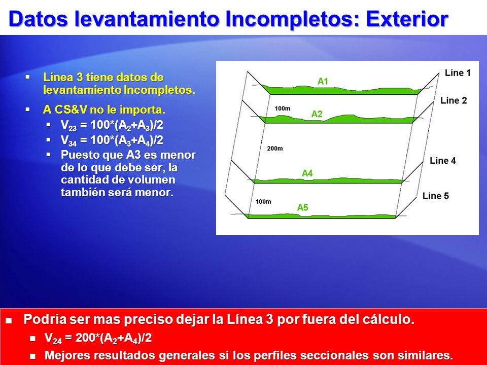 Datos levantamiento Incompletos: Exterior Línea 3 tiene datos de levantamiento Incompletos. Línea 3 tiene datos de levantamiento Incompletos. A CS&V n
