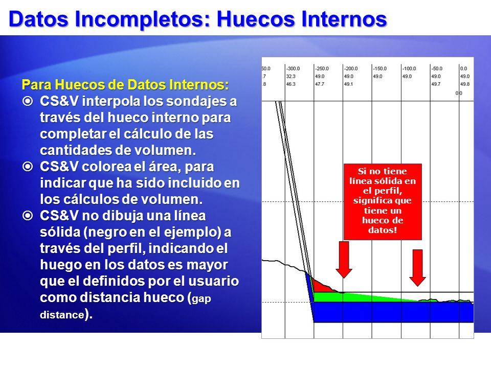 Datos Incompletos: Huecos Internos Para Huecos de Datos Internos: CS&V interpola los sondajes a través del hueco interno para completar el cálculo de