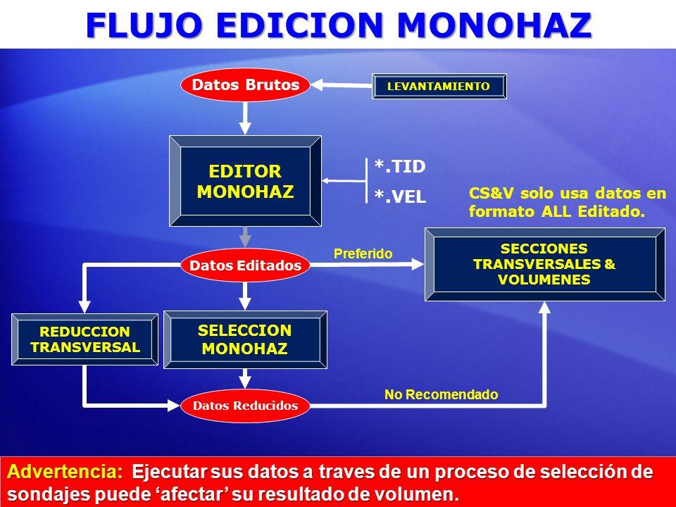 Datos Brutos Datos Editados Datos Reducidos EDITOR MONOHAZ LEVANTAMIENTO SELECCION MONOHAZ SECCIONES TRANSVERSALES & VOLUMENES FLUJO EDICION MONOHAZ *
