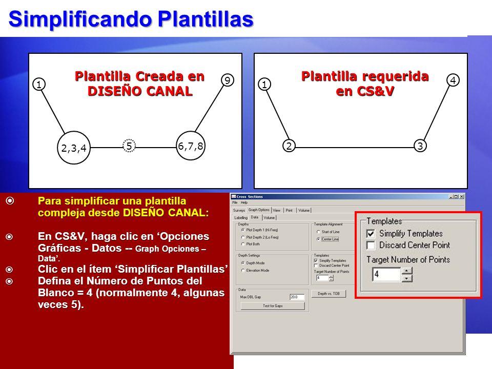 Simplificando Plantillas Para simplificar una plantilla compleja desde DISEÑO CANAL: Para simplificar una plantilla compleja desde DISEÑO CANAL: En CS