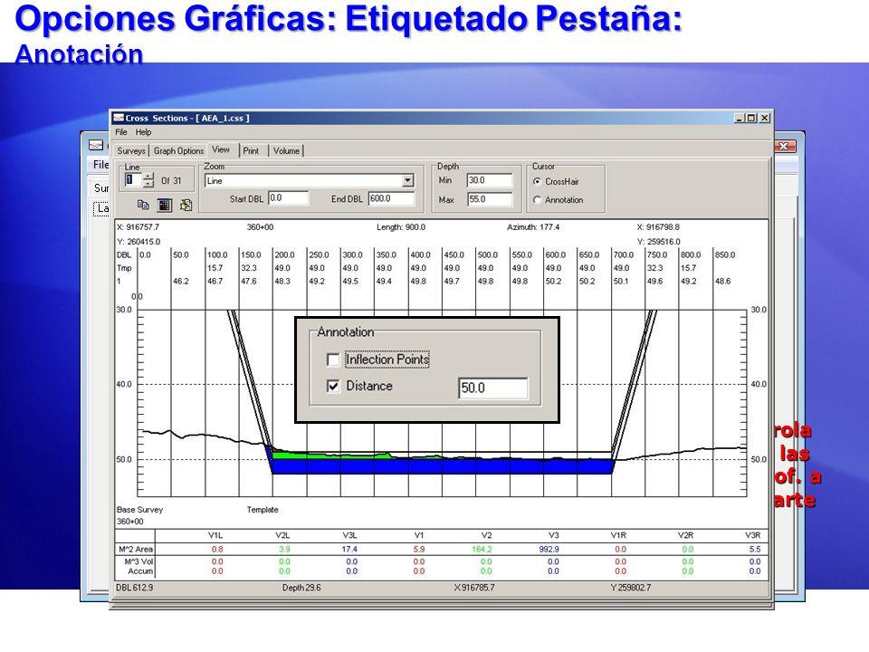 Opciones Gráficas: Etiquetado Pestaña: Anotación Anotación controla la ubicación de las etiquetas de prof. a lo largo de la parte superior de la gráfi