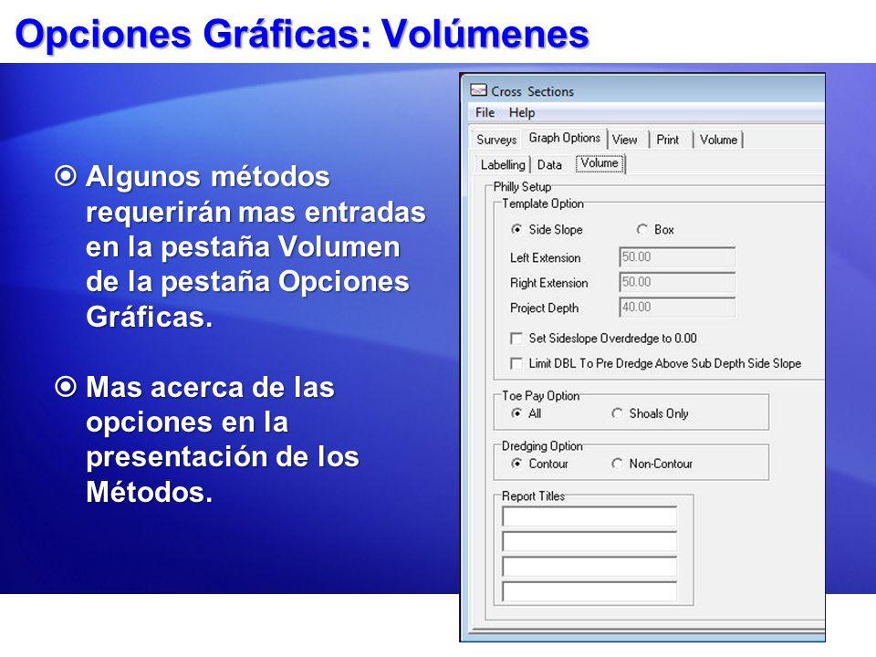 Opciones Gráficas: Volúmenes Algunos métodos requerirán mas entradas en la pestaña Volumen de la pestaña Opciones Gráficas. Algunos métodos requerirán