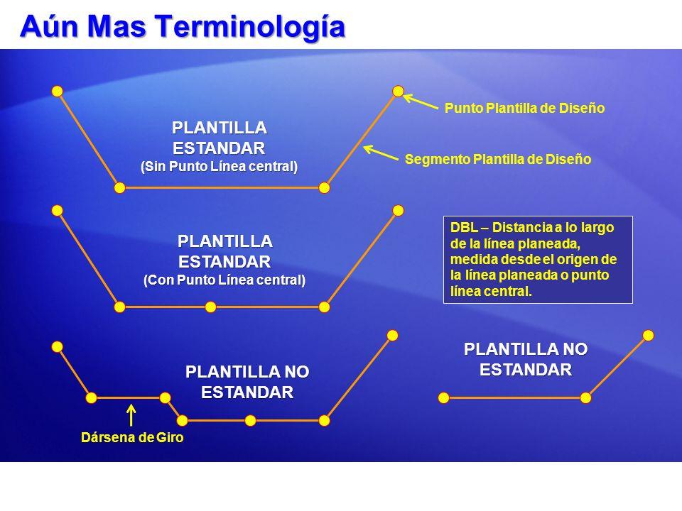 Aún Mas Terminología Aún Mas Terminología PLANTILLA ESTANDAR (Sin Punto Línea central) Punto Plantilla de Diseño Segmento Plantilla de Diseño PLANTILL