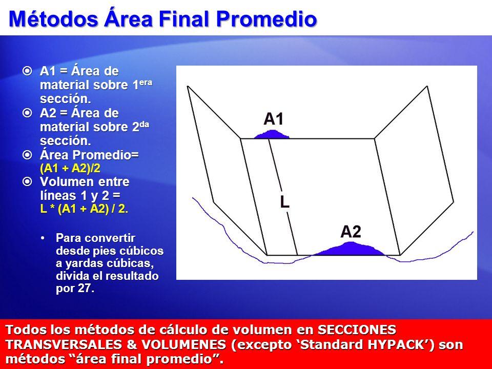 Métodos Área Final Promedio A1 = Área de material sobre 1 era sección. A1 = Área de material sobre 1 era sección. A2 = Área de material sobre 2 da sec