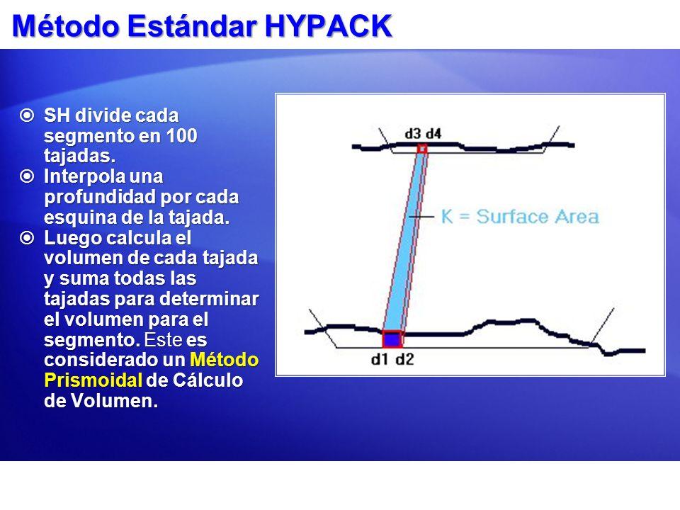 Método Estándar HYPACK SH divide cada segmento en 100 tajadas. SH divide cada segmento en 100 tajadas. Interpola una profundidad por cada esquina de l