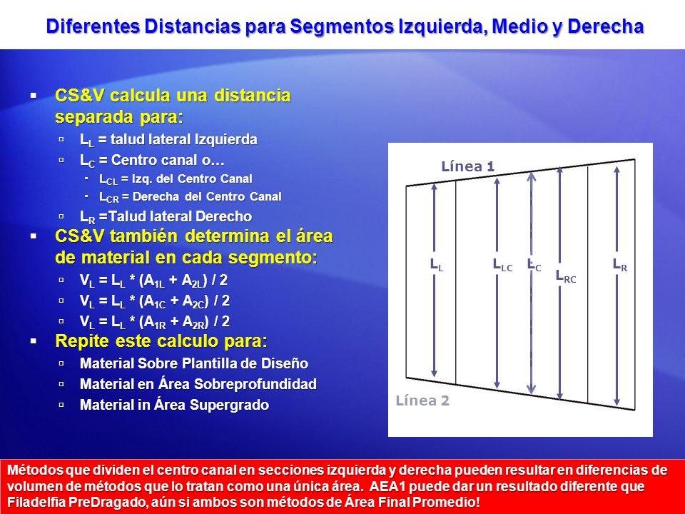 Diferentes Distancias para Segmentos Izquierda, Medio y Derecha CS&V calcula una distancia separada para: CS&V calcula una distancia separada para: L