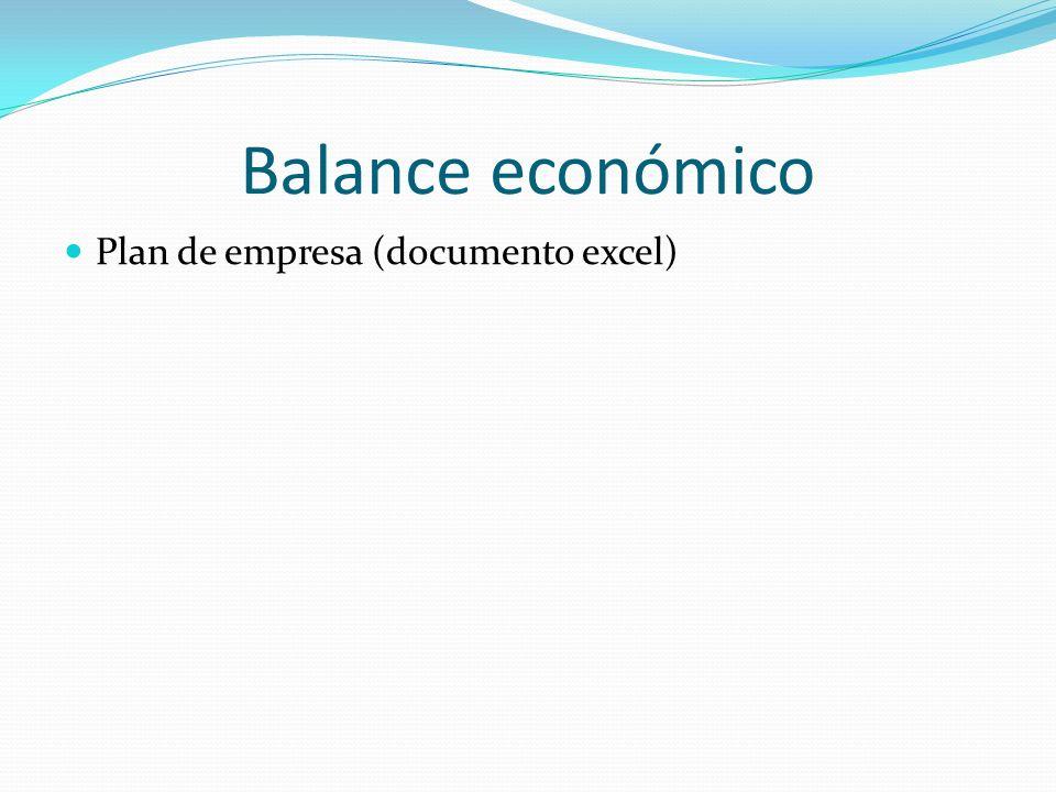 Balance económico Plan de empresa (documento excel)