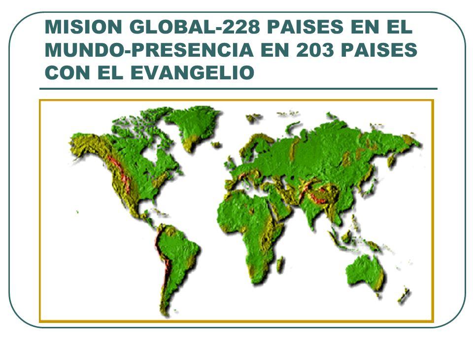 MISION GLOBAL-228 PAISES EN EL MUNDO-PRESENCIA EN 203 PAISES CON EL EVANGELIO
