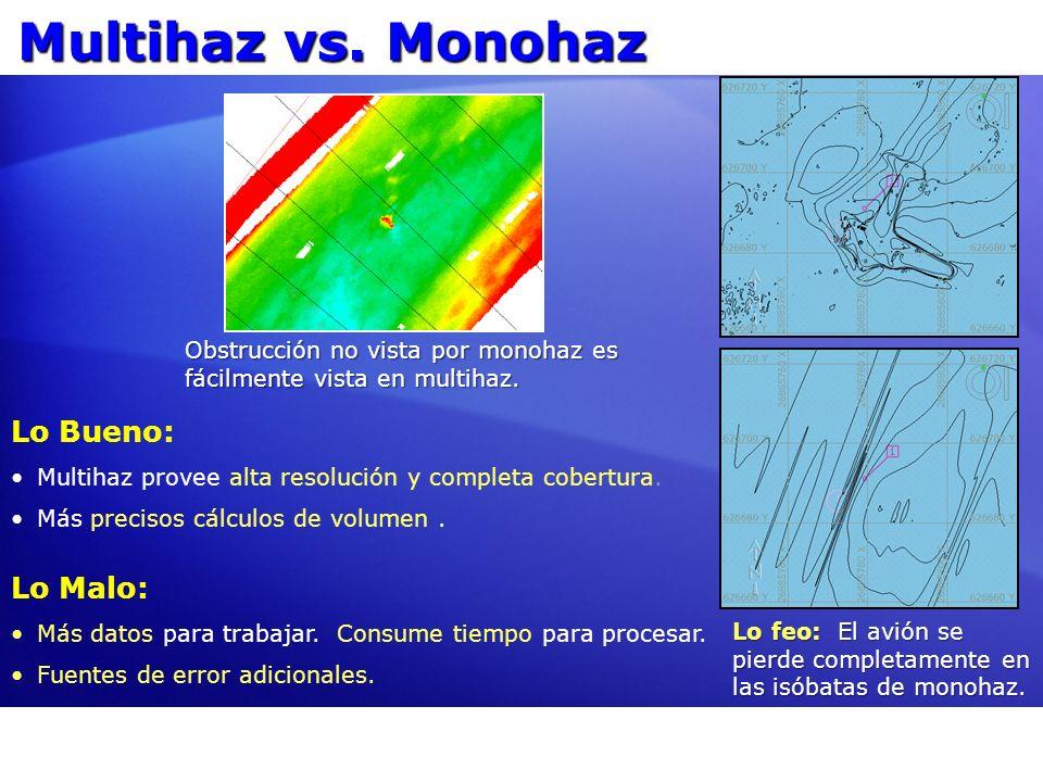 Multihaz vs. Monohaz Lo Bueno: Multihaz provee alta resolución y completa cobertura. Más precisos cálculos de volumen. Lo Malo: Más datos para trabaja