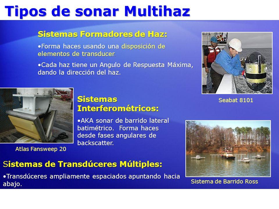 Tipos de sonar Multihaz Sistemas Formadores de Haz: Forma haces usando una disposición de elementos de transducer.Forma haces usando una disposición d