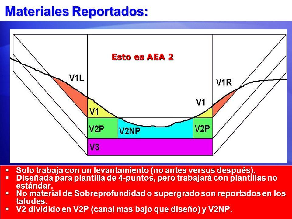 Materiales Reportados: Solo trabaja con un levantamiento (no antes versus después). Solo trabaja con un levantamiento (no antes versus después). Diseñ