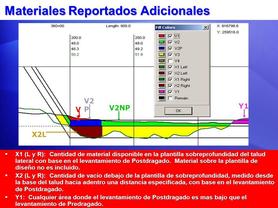 Materiales Reportados Adicionales X1 (L y R): Cantidad de material disponible en la plantilla sobreprofundidad del talud lateral con base en el levant