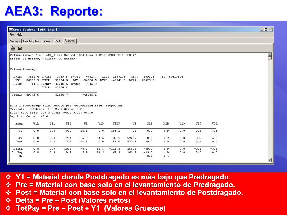 AEA3: Reporte: Y1 = Material donde Postdragado es más bajo que Predragado. Y1 = Material donde Postdragado es más bajo que Predragado. Pre = Material
