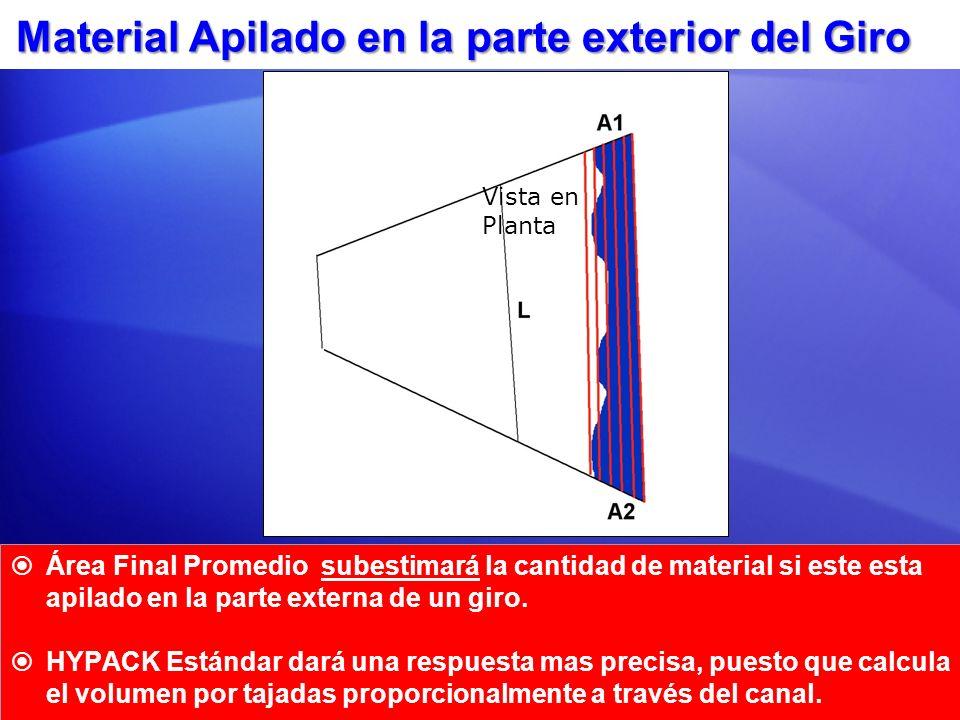 Material Apilado en la parte exterior del Giro Área Final Promedio subestimará la cantidad de material si este esta apilado en la parte externa de un