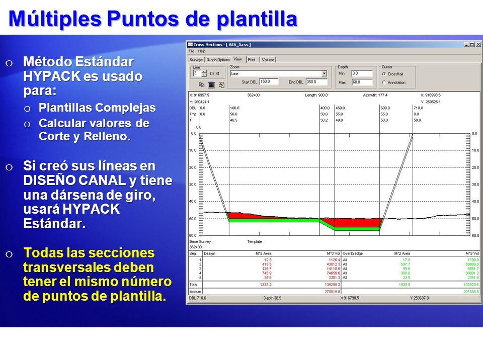 Múltiples Puntos de plantilla o Método Estándar HYPACK es usado para: o Plantillas Complejas o Calcular valores de Corte y Relleno. o Si creó sus líne