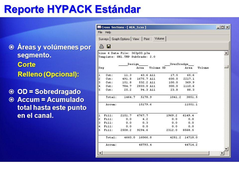 Reporte HYPACK Estándar Áreas y volúmenes por segmento. Áreas y volúmenes por segmento.Corte Relleno (Opcional): OD = Sobredragado OD = Sobredragado A