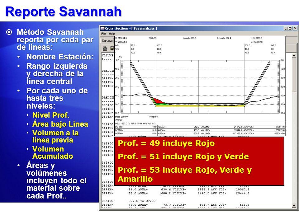 Reporte Savannah Método Savannah reporta por cada par de líneas: Método Savannah reporta por cada par de líneas: Nombre Estación:Nombre Estación: Rang