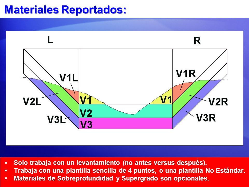 HYPACK Estándar: Pestaña Vista Área y volumen son reportados por segmento.