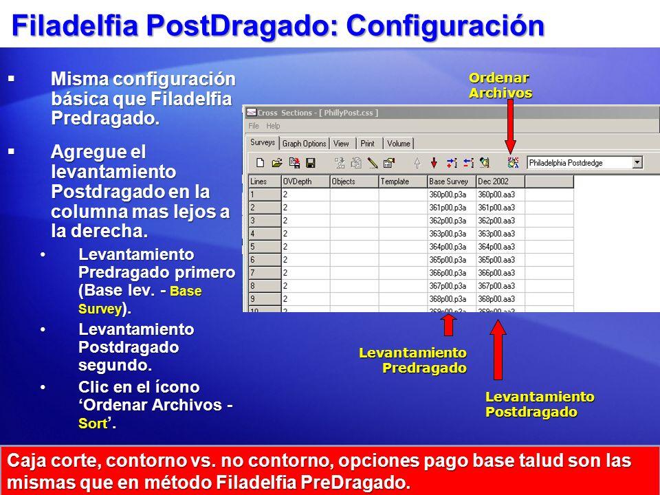 Filadelfia PostDragado: Configuración Misma configuración básica que Filadelfia Predragado. Misma configuración básica que Filadelfia Predragado. Agre