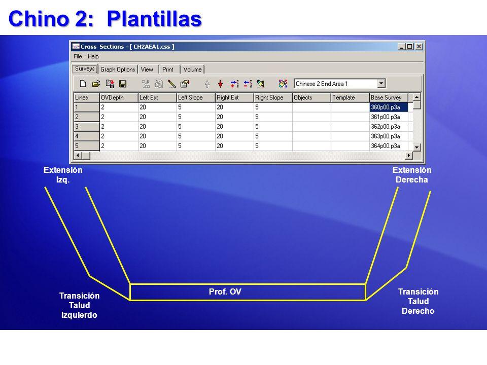 Chino 2: Plantillas Extensión Izq. Extensión Derecha Transición Talud Izquierdo Transición Talud Derecho Prof. OV